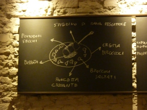 Wall decor in Io Osteria Personale - the chef drew up his cooking plays!